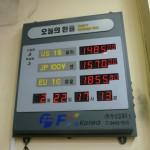 韓国 ソウル (4) 物価